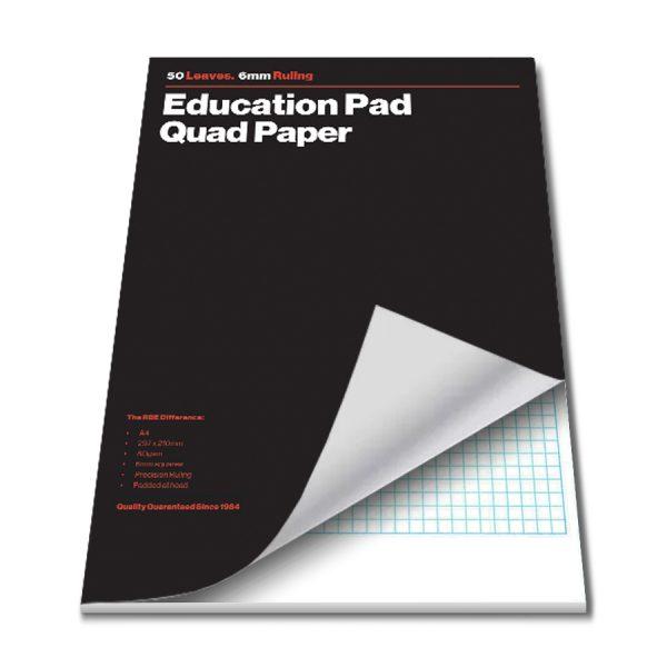 6mm Quad Pad